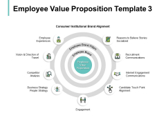Employee Value Proposition Business Strategy Ppt PowerPoint Presentation Styles Topics