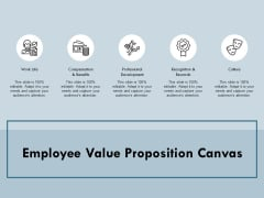 Employee Value Proposition Canvas Ppt PowerPoint Presentation Infographic Template Skills