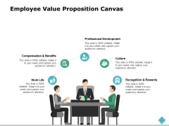 Employee Value Proposition Canvas Ppt PowerPoint Presentation Styles Background Images
