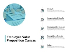 Employee Value Proposition Canvas Professional Ppt PowerPoint Presentation Slides Example