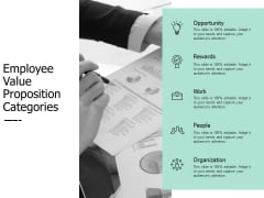 Employee Value Proposition Categories Organization Ppt PowerPoint Presentation Infographics Clipart Images