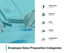 Employee Value Proposition Categories Organization Ppt PowerPoint Presentation Layouts Show
