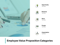 Employee Value Proposition Categories Ppt PowerPoint Presentation Icon Pictures