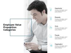 Employee Value Proposition Categories Ppt PowerPoint Presentation Portfolio File Formats