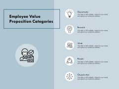 Employee Value Proposition Categories Ppt PowerPoint Presentation Styles Design Templates