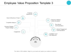 Employee Value Proposition Competitor Analysis Ppt PowerPoint Presentation Slides Designs Download