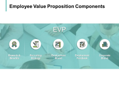 Employee Value Proposition Components Ppt PowerPoint Presentation Infographic Template Mockup