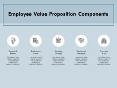 Employee Value Proposition Components Ppt PowerPoint Presentation Portfolio Icon