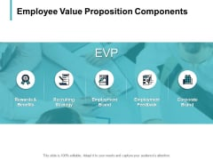 Employee Value Proposition Components Strategy Ppt PowerPoint Presentation Outline Slide Download
