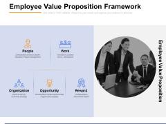 Employee Value Proposition Framework Communication Ppt PowerPoint Presentation Slides Vector