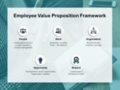 Employee Value Proposition Framework Opportunity Ppt PowerPoint Presentation Professional Icons
