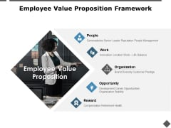 Employee Value Proposition Framework Organization Ppt PowerPoint Presentation Pictures Clipart