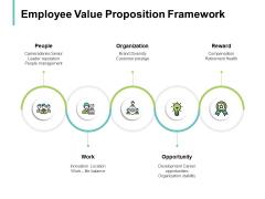 Employee Value Proposition Framework Organization Ppt PowerPoint Presentation Slide Download
