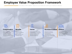 Employee Value Proposition Framework Ppt PowerPoint Presentation Icon Inspiration