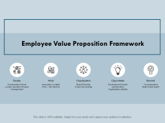 Employee Value Proposition Framework Ppt PowerPoint Presentation Pictures Brochure