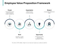 Employee Value Proposition Framework Reward Ppt PowerPoint Presentation Files