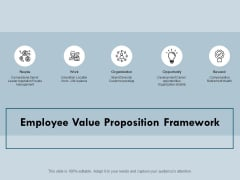 Employee Value Proposition Framework Slide Reward Ppt PowerPoint Presentation Infographic Template Aids