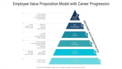 Employee Value Proposition Model With Career Progression Ppt PowerPoint Presentation File Guide PDF