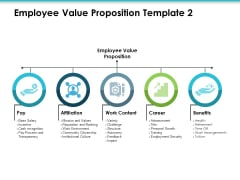 Employee Value Proposition Pay Affiliation Benefits Ppt PowerPoint Presentation Show Good
