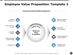 Employee Value Proposition Template Brand Alignment Ppt PowerPoint Presentation Ideas Objects