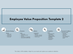 Employee Value Proposition Template Business Strategy Ppt PowerPoint Presentation Gallery Graphics Design