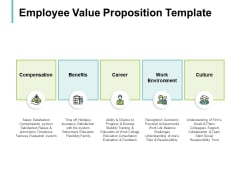 Employee Value Proposition Template Ppt PowerPoint Presentation Styles Deck