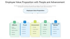Employee Value Proposition With People And Advancement Ppt PowerPoint Presentation Gallery Structure PDF