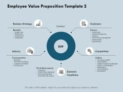 Employee Value Proposition Work Environment Ppt PowerPoint Presentation Show Gridlines
