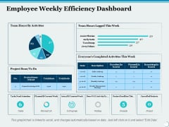 Employee Weekly Efficiency Dashboard Ppt PowerPoint Presentation Infographic Template Graphic Images