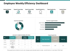 Employee Weekly Efficiency Dashboard Ppt PowerPoint Presentation Portfolio Show