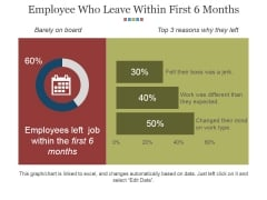 Employee Who Leave Within First 6 Months Ppt PowerPoint Presentation Gallery Grid