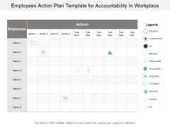 Employees Action Plan Template For Accountability In Workplace Ppt PowerPoint Presentation Layouts Portrait
