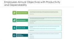 Employees Annual Objectives With Productivity And Dependability Ppt Infographics Visual Aids PDF