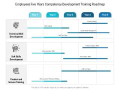 Employees Five Years Competency Development Training Roadmap Topics