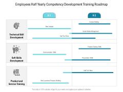 Employees Half Yearly Competency Development Training Roadmap Topics