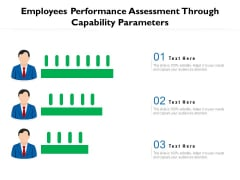 Employees Performance Assessment Through Capability Parameters Ppt PowerPoint Presentation File Background Images PDF