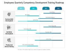 Employees Quarterly Competency Development Training Roadmap Icons