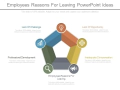Employees Reasons For Leaving Powerpoint Ideas