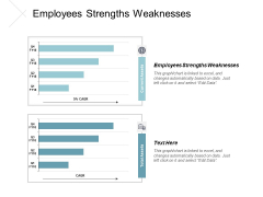 Employees Strengths Weaknesses Ppt Powerpoint Presentation File Themes Cpb
