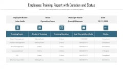 Employees Training Report With Duration And Status Ppt Gallery Slides PDF