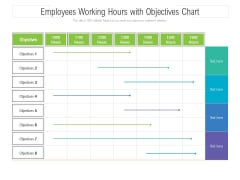 Employees Working Hours With Objectives Chart Ppt PowerPoint Presentation Gallery Graphics PDF