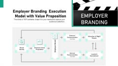 Employer Branding Execution Model With Value Proposition Ppt Show Graphic Images PDF