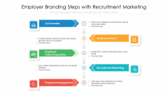 Employer Branding Steps With Recruitment Marketing Ppt Gallery Gridlines PDF