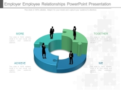 Employer Employee Relationships Powerpoint Presentation