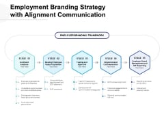 Employment Branding Strategy With Alignment Communication Ppt PowerPoint Presentation Gallery Introduction