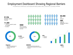 Employment Dashboard Showing Regional Barriers Ppt PowerPoint Presentation Infographic Template Examples PDF
