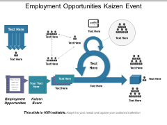 Employment Opportunities Kaizen Event Ppt PowerPoint Presentation Model Skills
