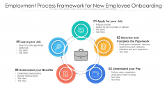 Employment Process Framework For New Employee Onboarding Ppt PowerPoint Presentation Gallery Display PDF