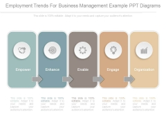 Employment Trends For Business Management Example Ppt Diagrams