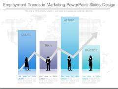 Employment Trends In Marketing Powerpoint Slides Design
